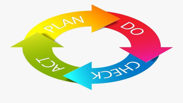 چرخه دمینگ یا مدل PDSA